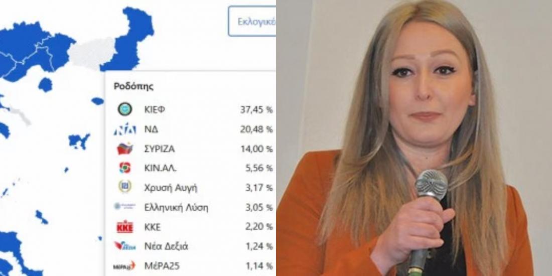 Πάνε να στήσουν προβοκάτσια στην Θράκη οι Τούρκοι, μετά τα εκλογικά αποτελέσματα που έφεραν πρώτο το μειονοτικό Κόμμα Ισότητας Ειρήνης και Φιλίας