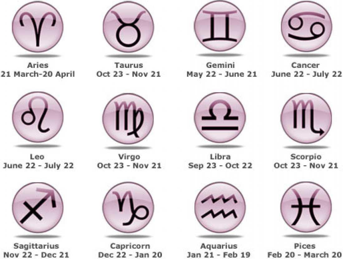 Οι προβλέψεις των ζωδίων για το Σάββατο και την Κυριακή 20-21/05 από την αστρολόγο μας Αλεξάνδρα Καρτά