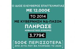 ΣΥΡΙΖΑ: Ιδού, το πραγματικό βίντεο της ΝΔ που χάθηκε στη μονταζιέρα