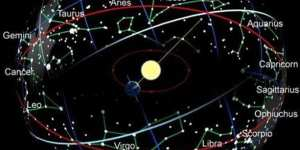 Οι προβλέψεις των ζωδίων για την Πέμπτη 27 Ιουλίου από την αστρολόγο μας Αλεξάνδρα Καρτά